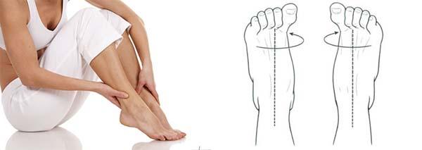 Вращение ступней