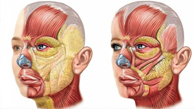 Чем убрать опухоль от удара на лице