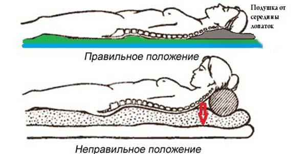 Положение человека во сне